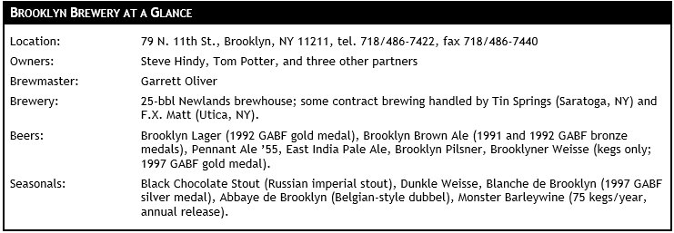 Brooklyn Brewery Reviving A Rich New York Brewing History Morebeer